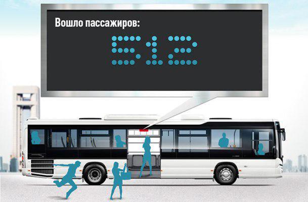 Система подсчета пассажиропотока