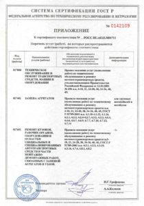 Приложение к сертификату соответствия № РОСС RU.АЕ43.M01711