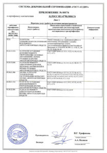 Сертификат соответствия № РОСС RU.4ГЧ0.M00174 Приложение